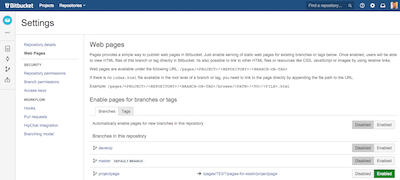 Pages for Bitbucket Server